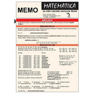 Cvrčkov memento - Matematika 1.-4. razred