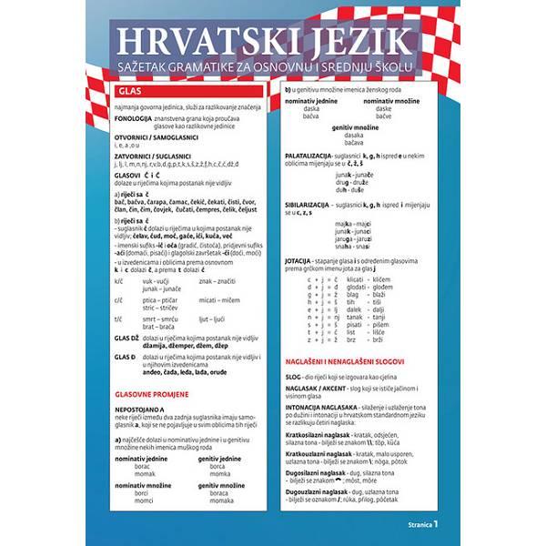 Cvrčkov memento - Hrvatski jezik 5.-8. razred