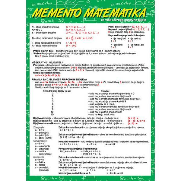 Cvrčkov memento - Matematika 5.-8. razred